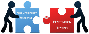 Penetration Testing For HIPAA Compliant
